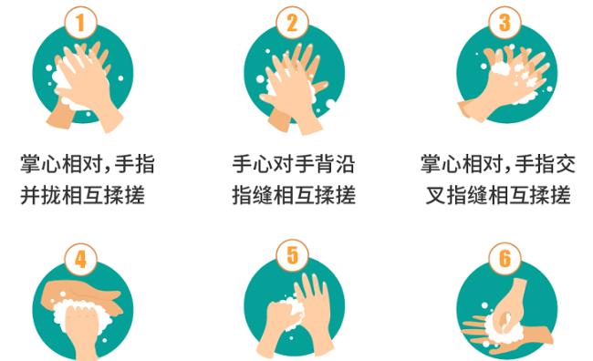 一图看懂!中国疾控中心手把手教你做好消毒