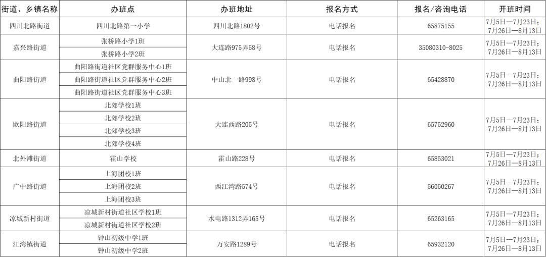 上海爱心暑托班下周开始报名,16区543个办班点名单公布